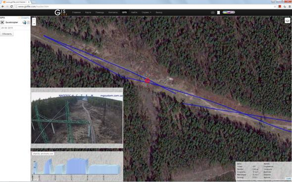 Отображение GPS трекинга с видео-съёмкой